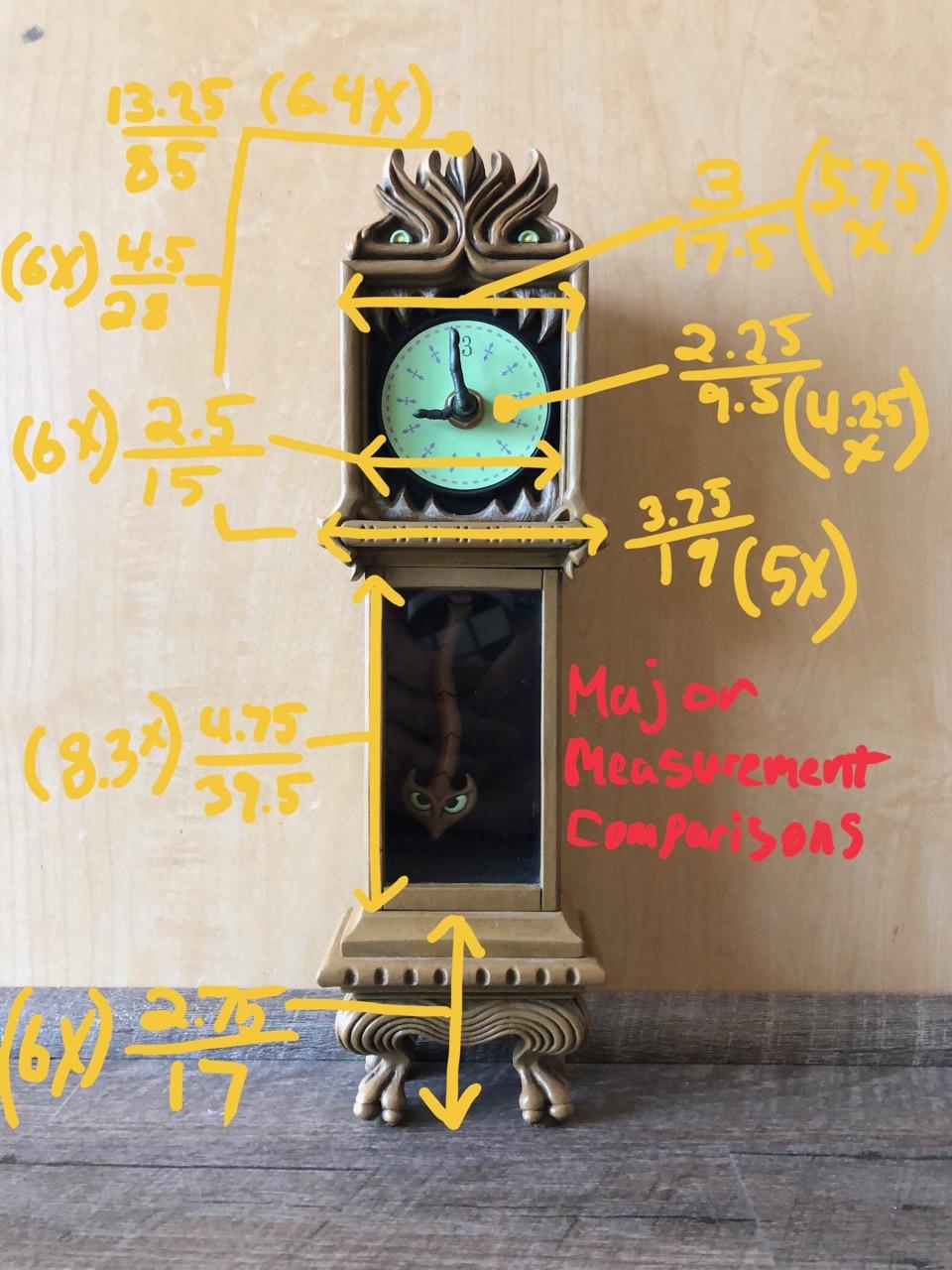measurements_major_comparisons.jpg